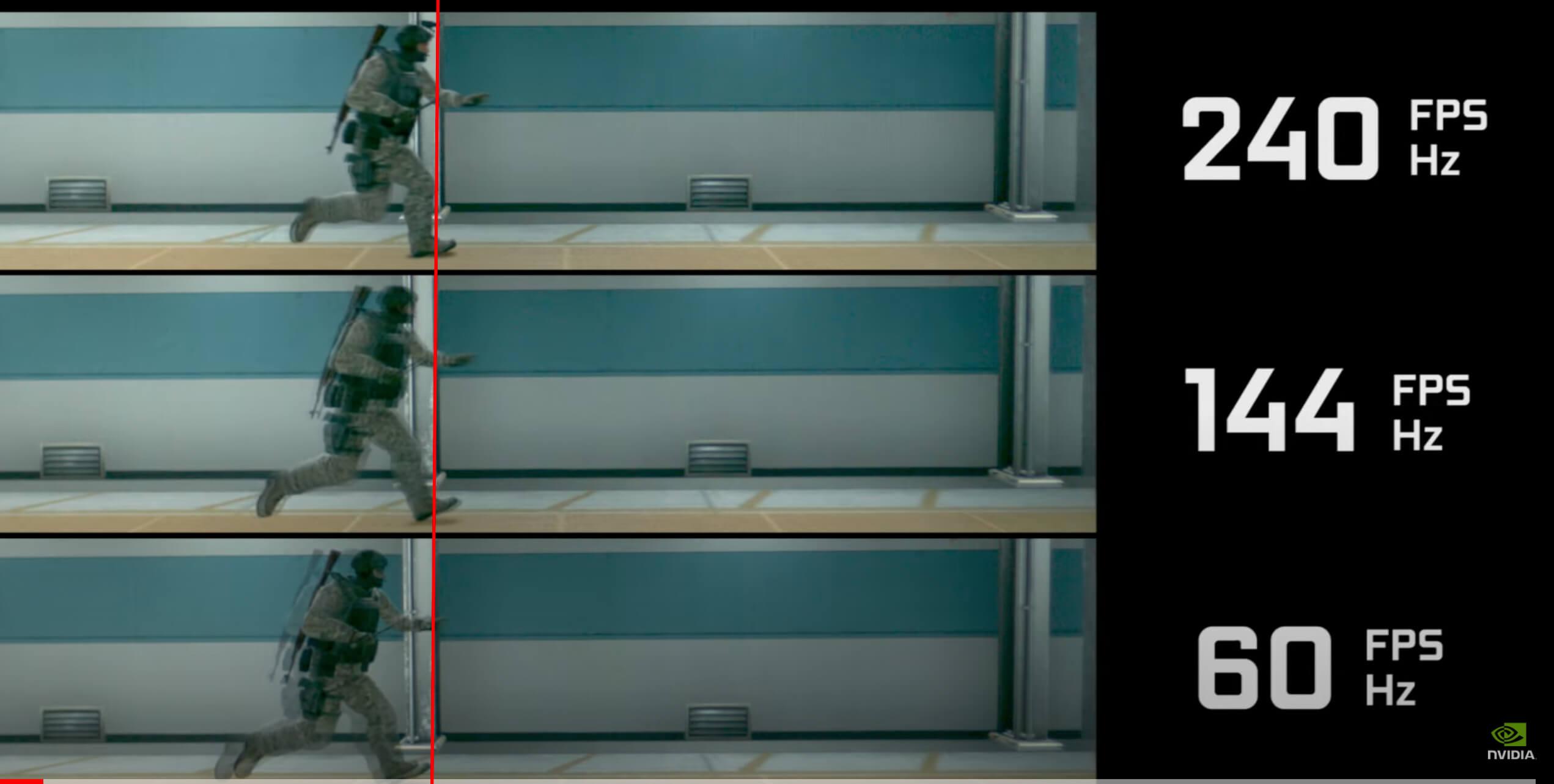 リフレッシュレートの違いを赤線でわかりやすく