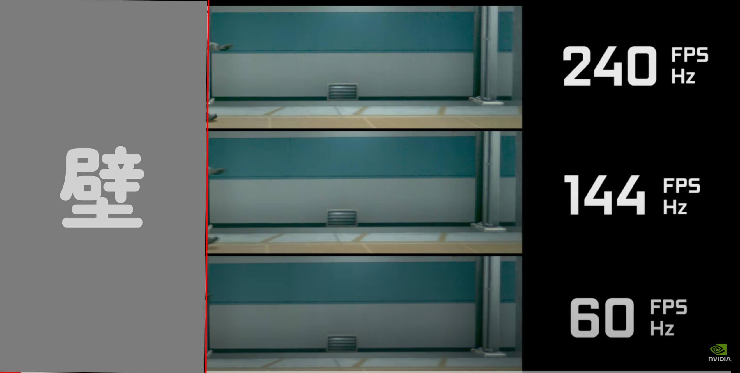 リフレッシュレートの違いを壁ありバーションでわかりやすく